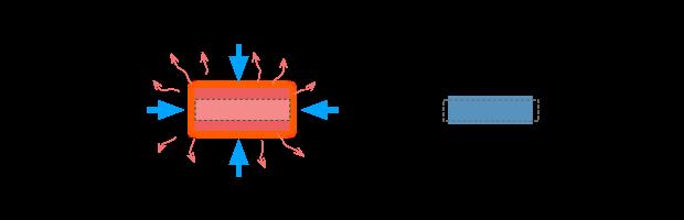 Contrazione blocchetto compresso 2