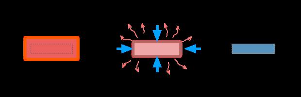 dilatazione termica blocchetto metallico non vincolato 2