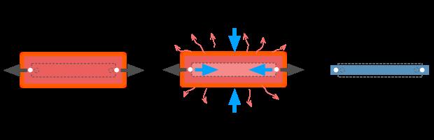 Deformazione termica blocchetto in trazione 2