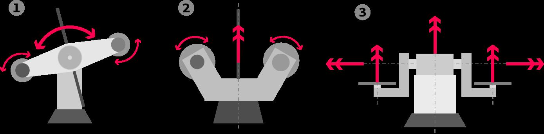 Posizionatori di saldatura a tre o più assi